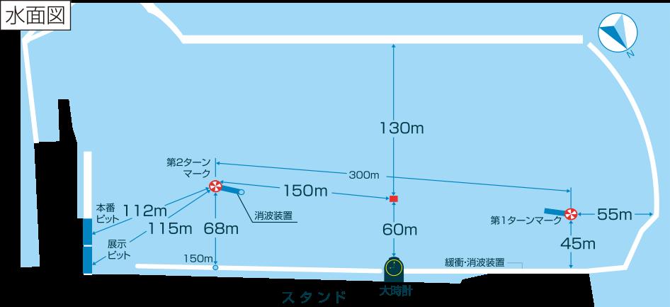 ボートレース大村水面図